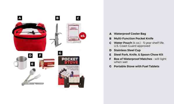 Emergency readywise Food Preparation Kit