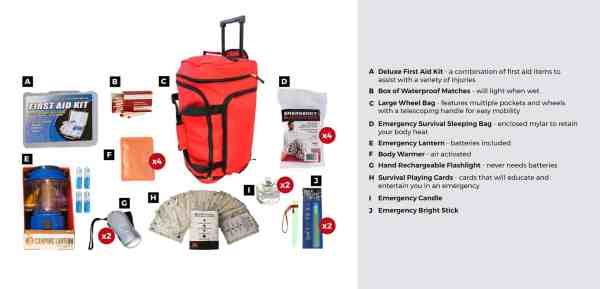 RED Wheel bug out Bag