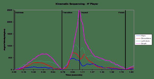 kinematicsequence_expert