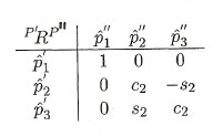 Direction Cosines and Rotation Matrices | BEST Performance Group
