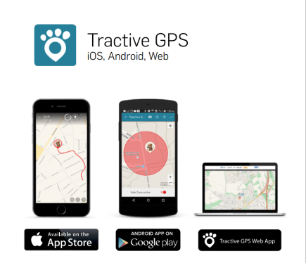 Tractive GPS How It Works
