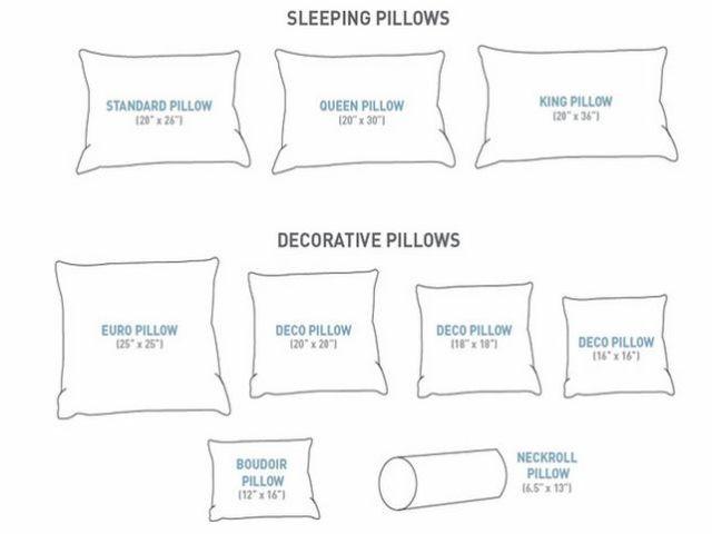 euro pillow size guide to pillow sizes