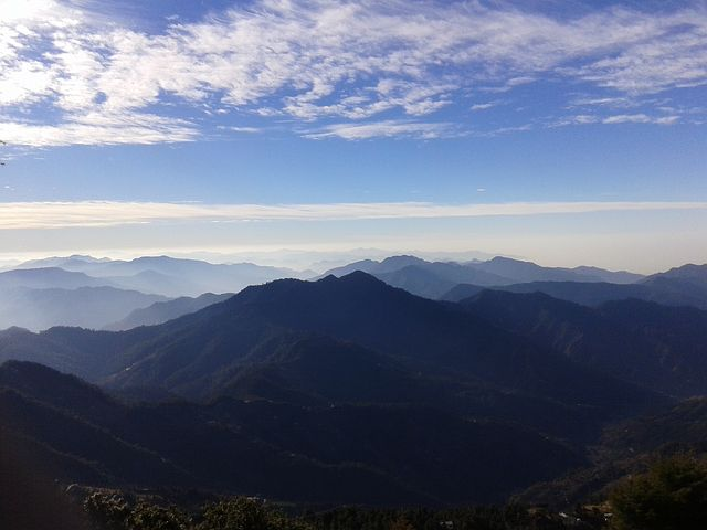 Top places to visit in mussoorie