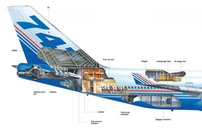 Boeing 747 crew rest