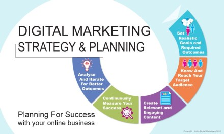 Guidelines for Creating a Successful Online Marketing Plan