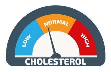 lower cholestrol with dandelion root tea