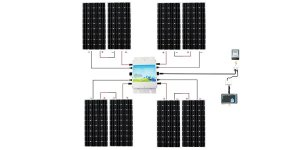 eco worthy 1200-watt Grid Tie Mono Solar Panel Kit