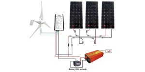 eco worthy wind solar generator 720 watts