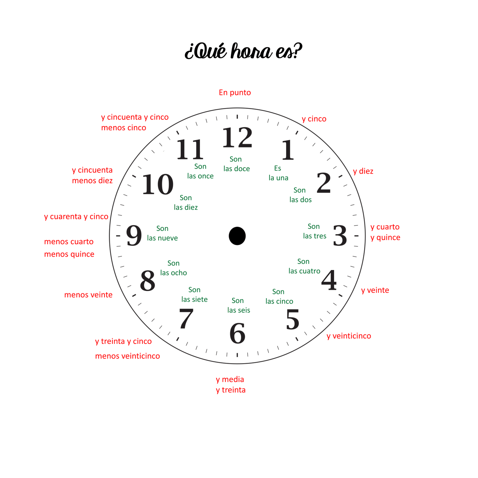 Spanish Time La Hora Interactive Notebook Activities