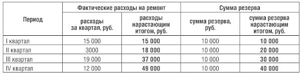hogyan lehet beruházás nélkül elkészíteni a btcon-t)