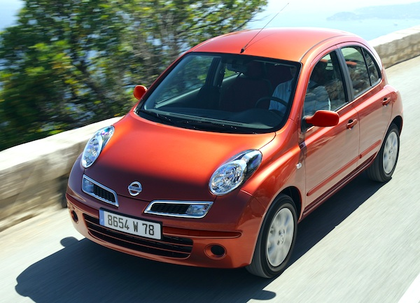 Mauritius Best Selling Cars Blog