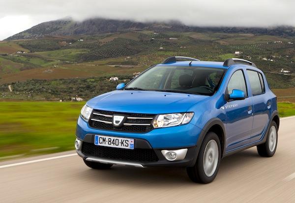 Dacia Sandero Spain January 2013
