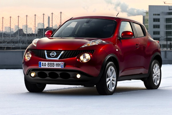 Nissan Juke UK January 2013