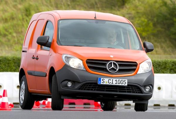 Mercedes Citan Netherlands February 2013