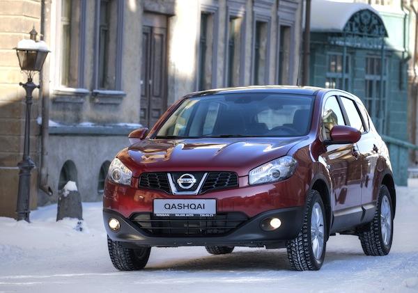 Nissan Qashqai Russia November 2013. Picture courtesy of zr.ru