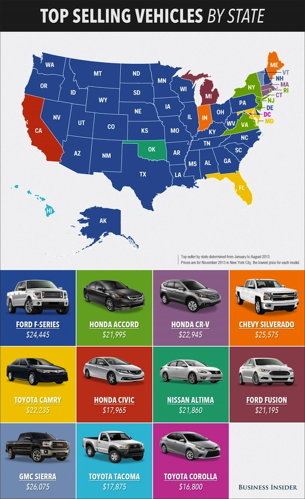 Top selling car by state2. Picture courtesy of Business Insider