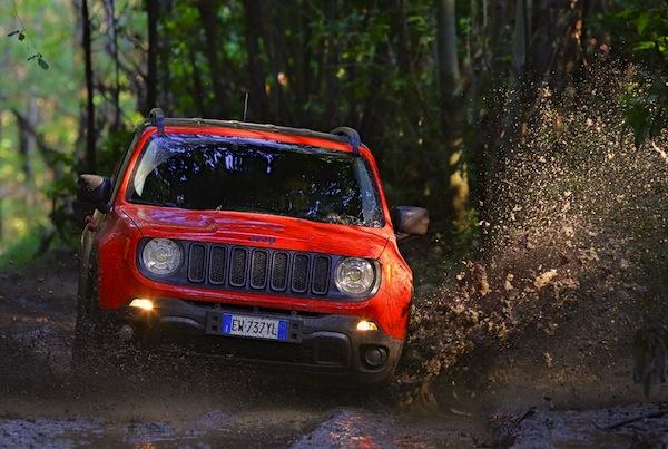 Jeep Renegade Europe 2015