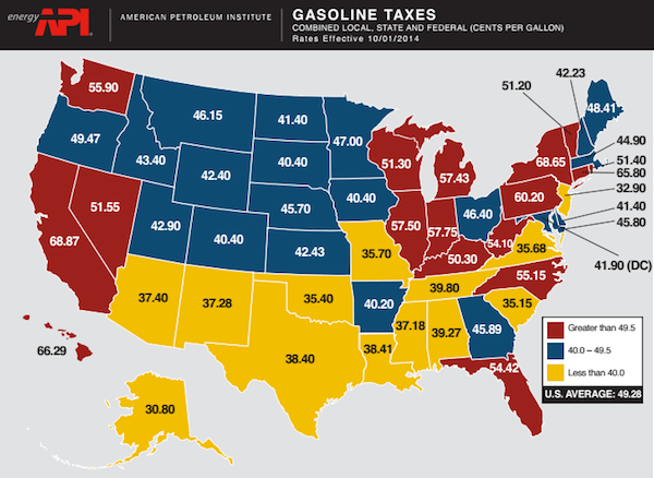 U.S. Gasoline Taxes