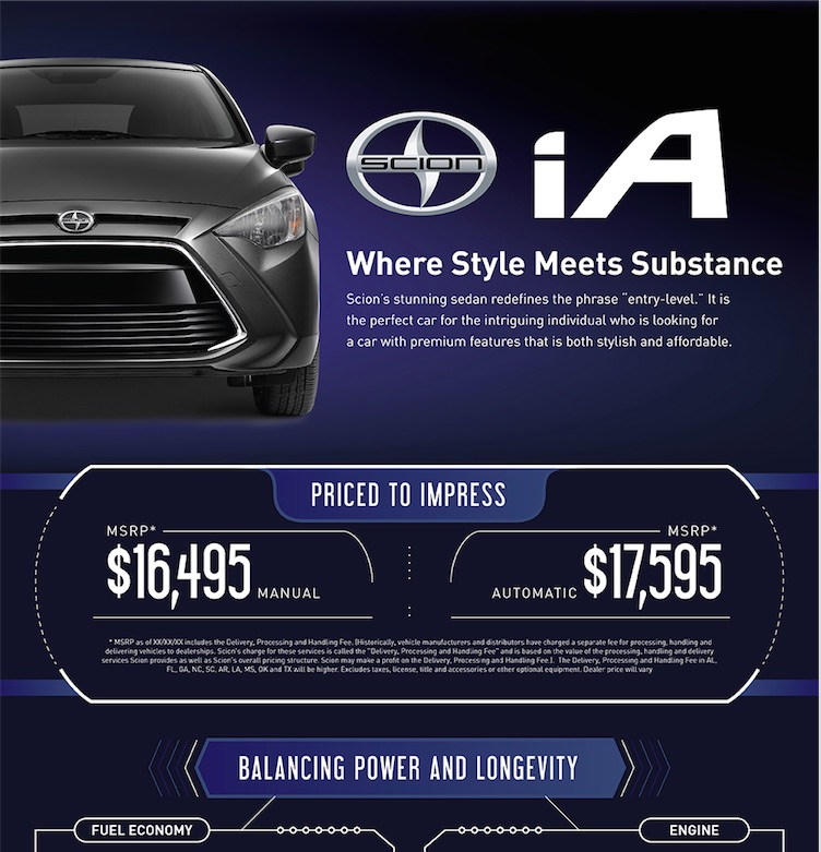 Scion IA infographic