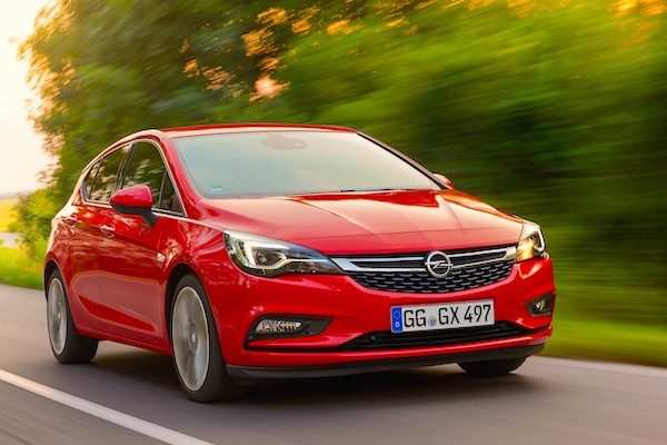 Opel Astra Poland November 2015
