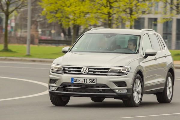 VW Tiguan Belgium June 2016