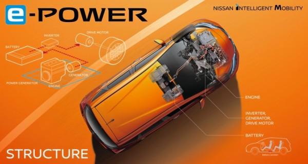 nissan-note-e-power-japan-november-2016
