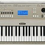 Best Digital Keyboards
