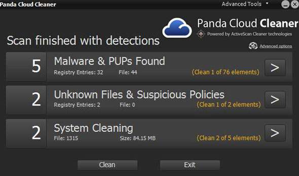 Top 10 Best Free Malware Removal Tools 2019