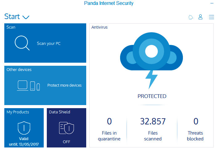 Panda Internet Security 2019 Activation Code