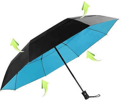 Best Travel Umbrellas