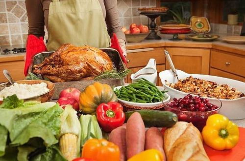 Thanksgiving 2020 is coming - Have You Prepared for the Celebration?