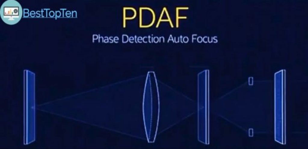 phase detection auto focus scaled