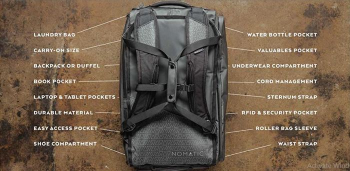 nomatic travel bag features