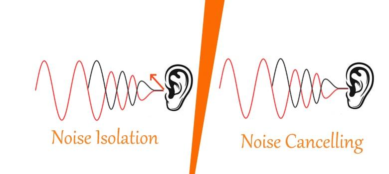 Noise Cancelling Vs Noise Isolation