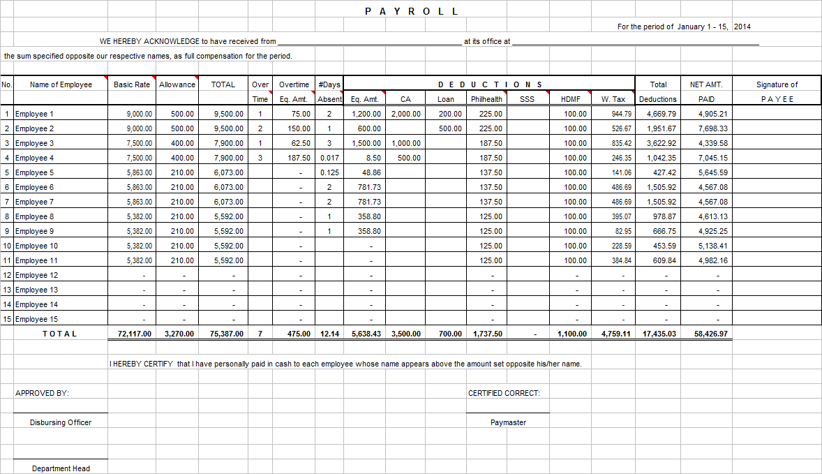Payroll Template Excel to deliver employee payroll information – Pay Roll Format
