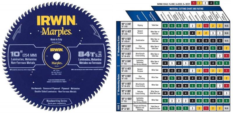 IRWIN Tools 1807381