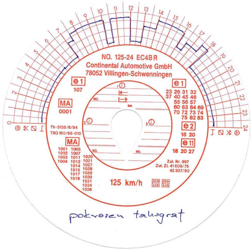 TAHOGRAF-1-5b83e26ec01eb-5b83e26ec629c.jpg