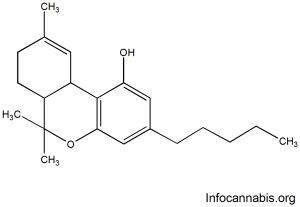 Tetrahidrocannabinol (THC)
