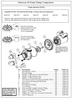 SUNDANCE SPA THERMAXTHERAFLO 25 HP, 2 SPEED, 240 VOLT MOTORPUMP   The Spa Works