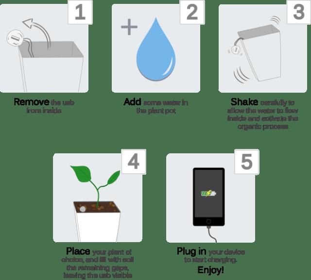 How Bioo Lite Works