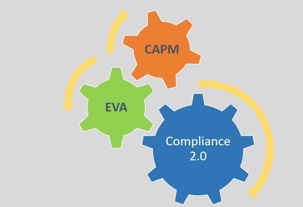La Compliance bancaria 2.0 nel modello Faletti: la compliance che calcola l'EVA.