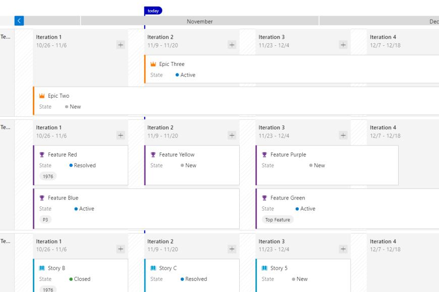 Planning with Azure DevOps