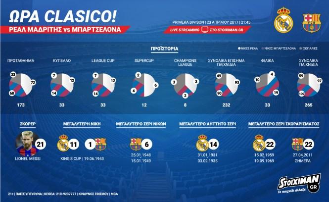 stoiximan-elclasico-infographic-01 (2)
