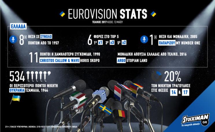 stoiximan-eurovision-2017-info-01