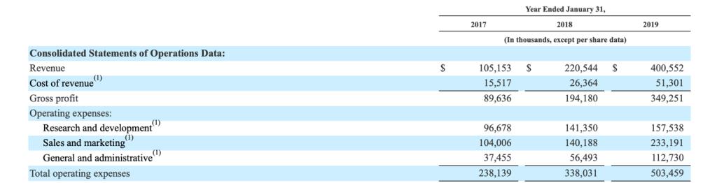 Slack-IPO-prospectus