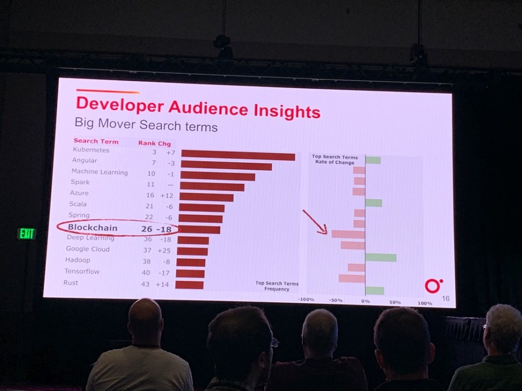 blockchain-technology-developer-audience-insights