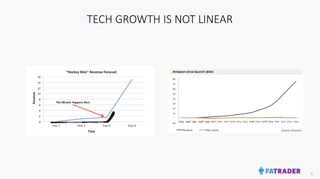 Tech-Growth-is-Not-Linear