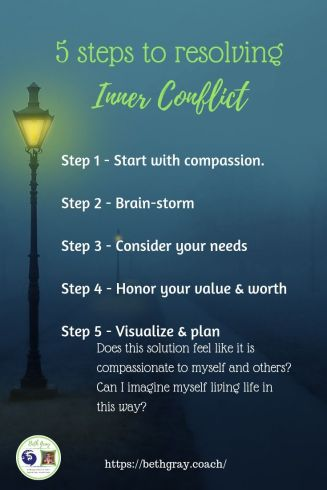 inner conflict, Start with compassion, Brain-storm, Consider your needs, Honor your value & worth,Visualize & plan