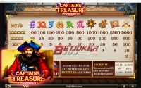 slot captain treasure progressive