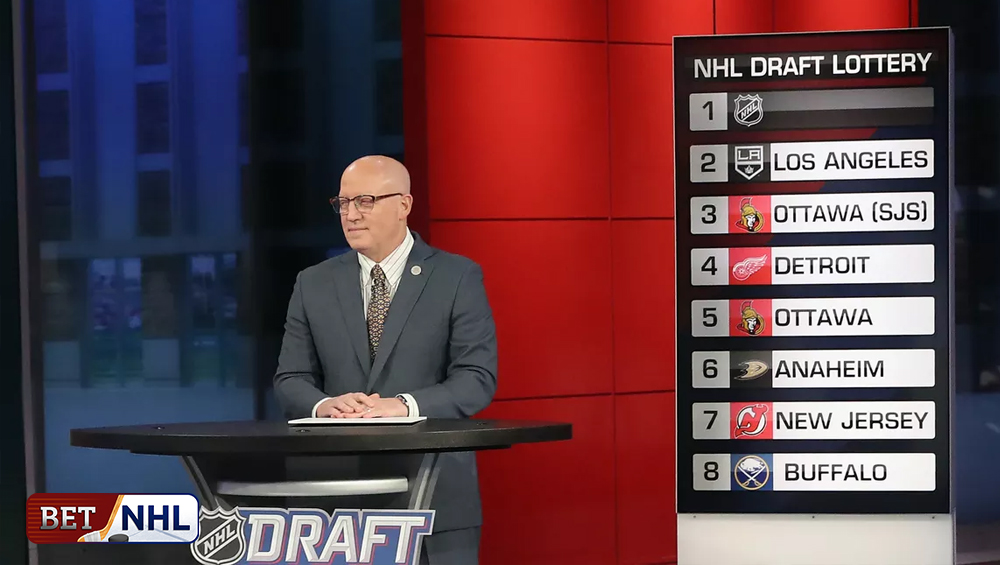 NHL Teams Strategize Roster Upgrades With Flat Salary Cap